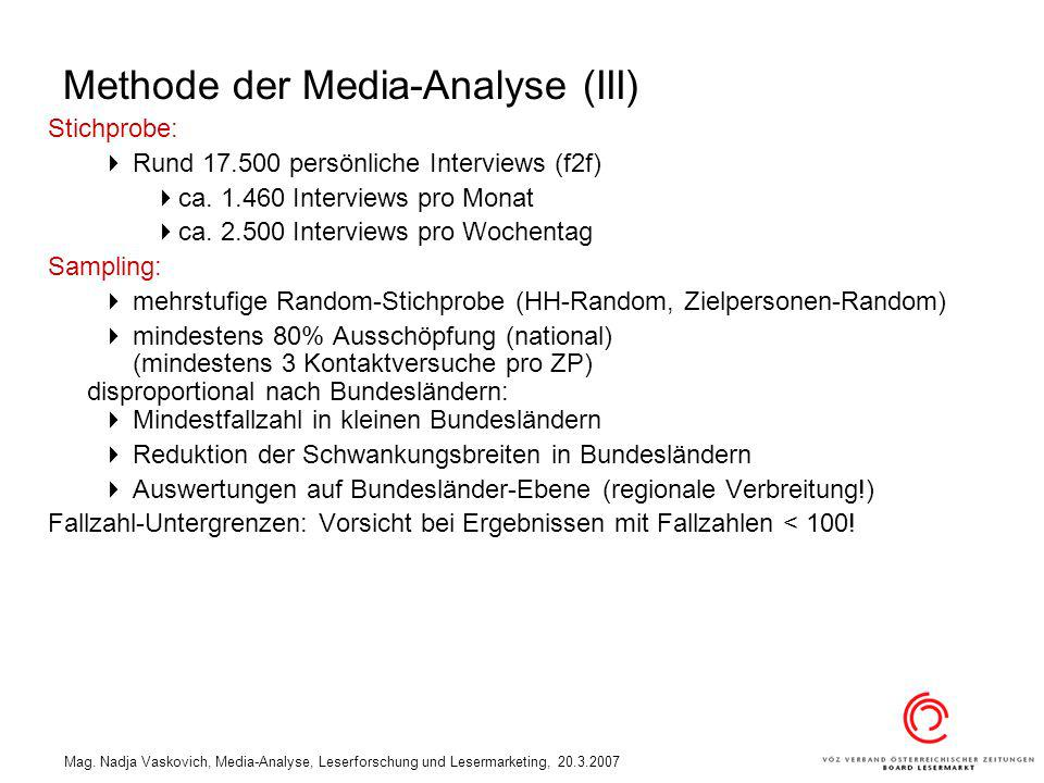 Methode der Media-Analyse (III)