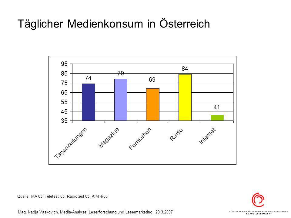 Täglicher Medienkonsum in Österreich