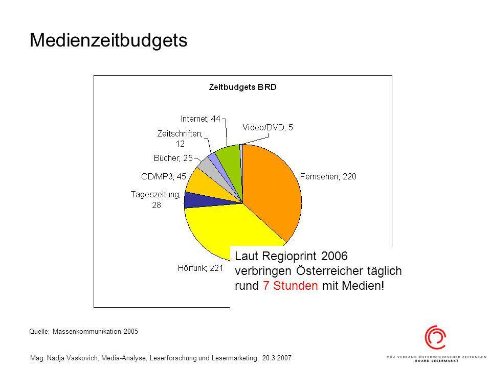 Medienzeitbudgets In Deutschland werden täglich 10 Stunden mit Medien verbracht – Tendenz steigend.