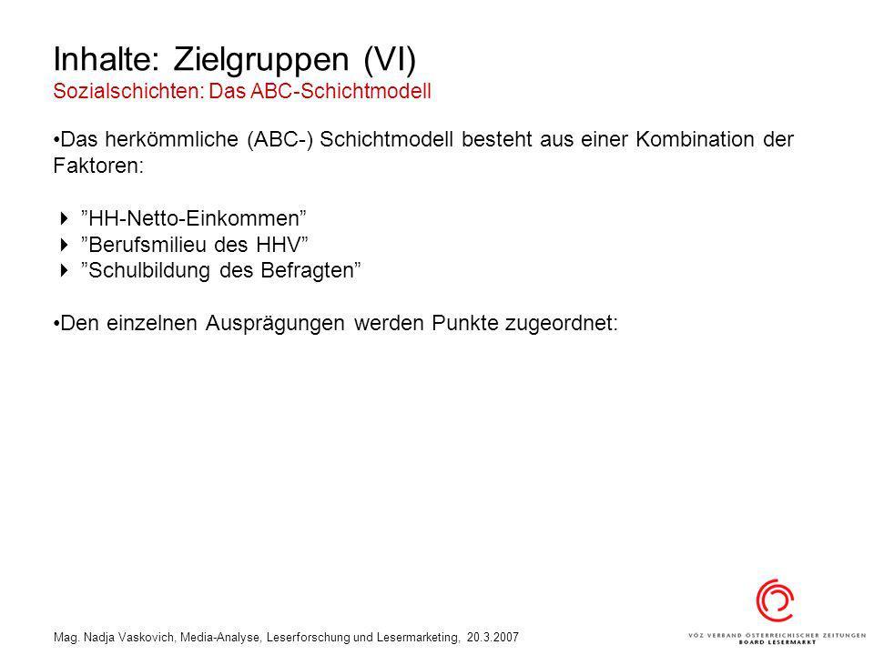 Inhalte: Zielgruppen (VI) Sozialschichten: Das ABC-Schichtmodell