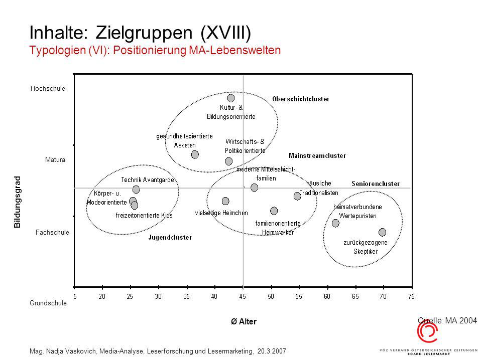 Inhalte: Zielgruppen (XVIII) Typologien (VI): Positionierung MA-Lebenswelten