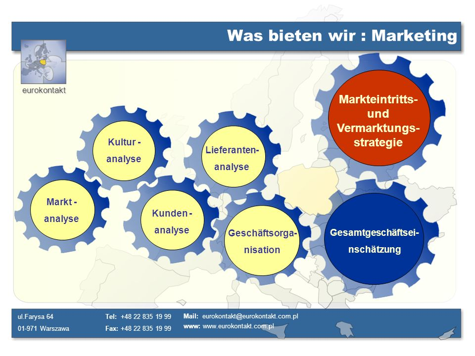 Was bieten wir : Marketing