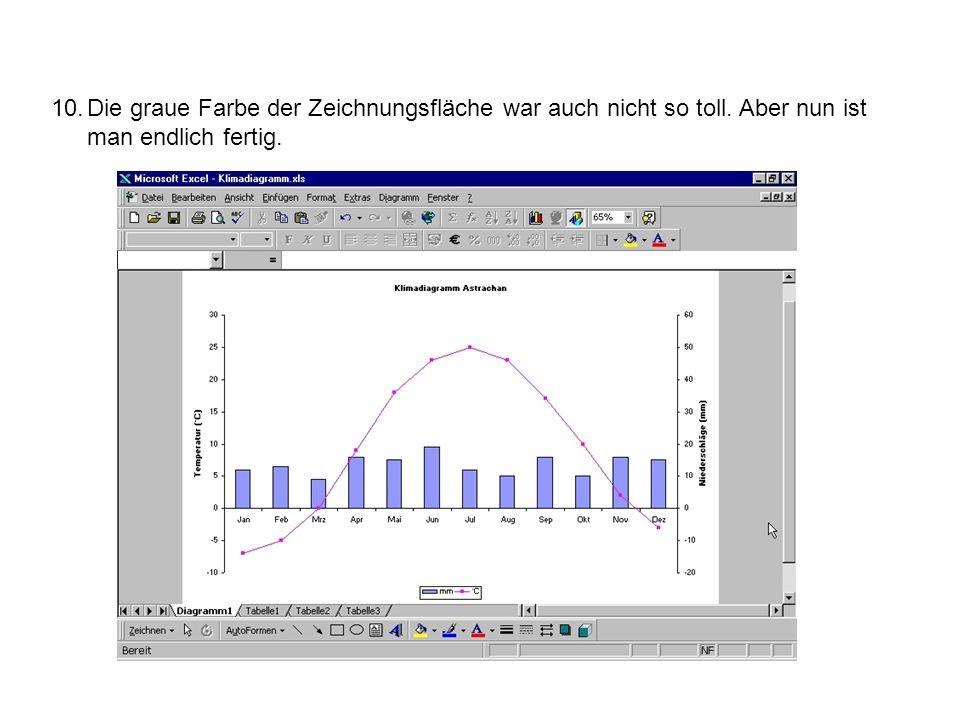 Großzügig Schematische Diagramm Klimaanlage Ideen - Elektrische ...