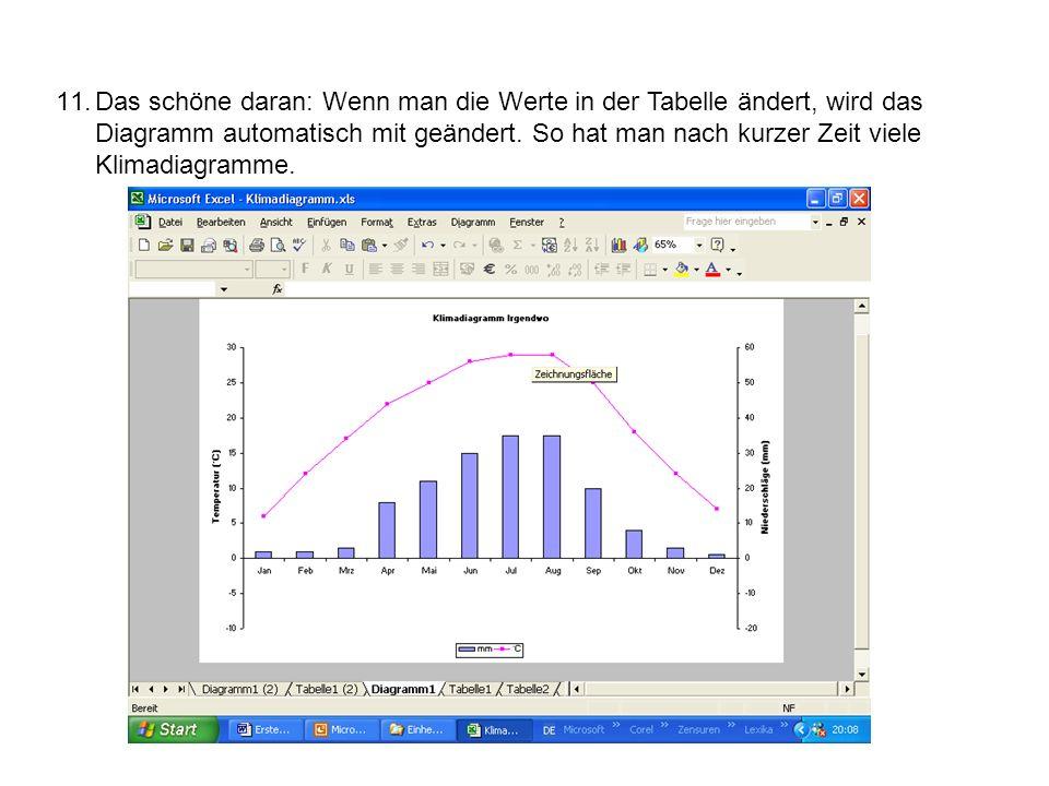 Fein Automatisches Elektrisches Diagramm Galerie - Elektrische ...