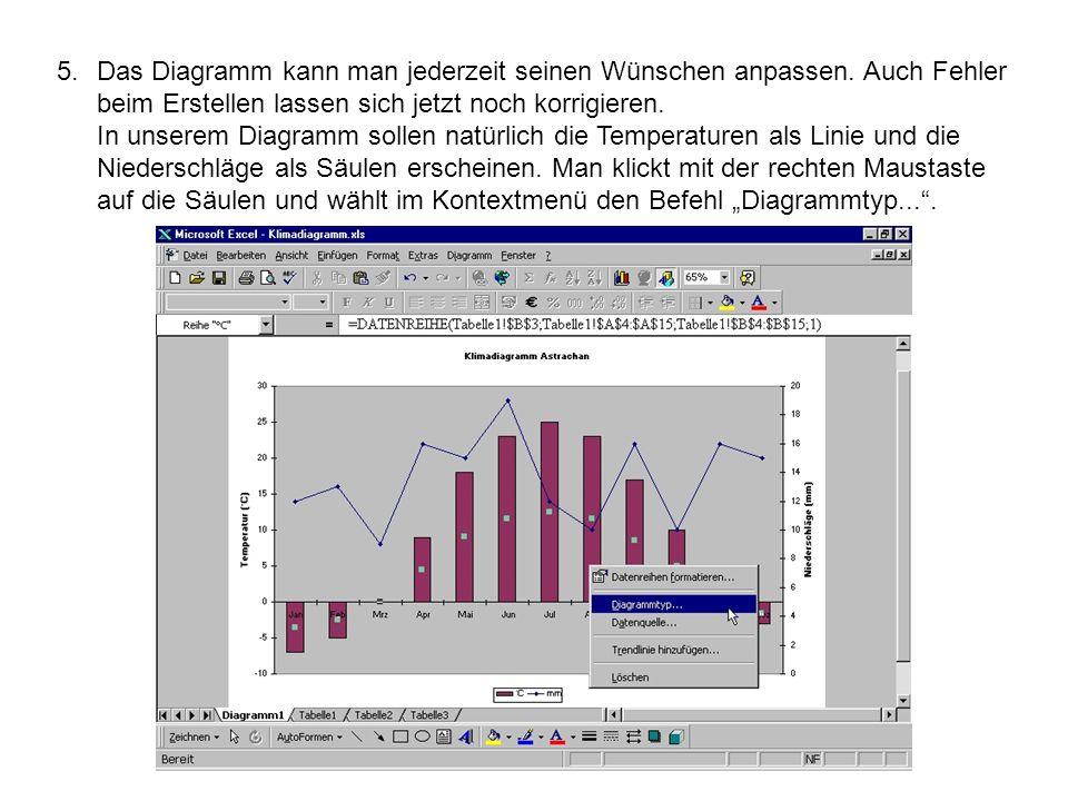 Berühmt Weiblichen Fortpflanzungssystems Diagramm Markierten Galerie ...