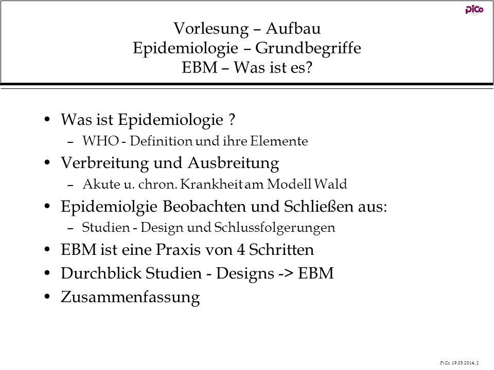 Vorlesung – Aufbau Epidemiologie – Grundbegriffe EBM – Was ist es