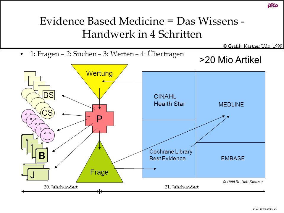 Evidence Based Medicine = Das Wissens - Handwerk in 4 Schritten