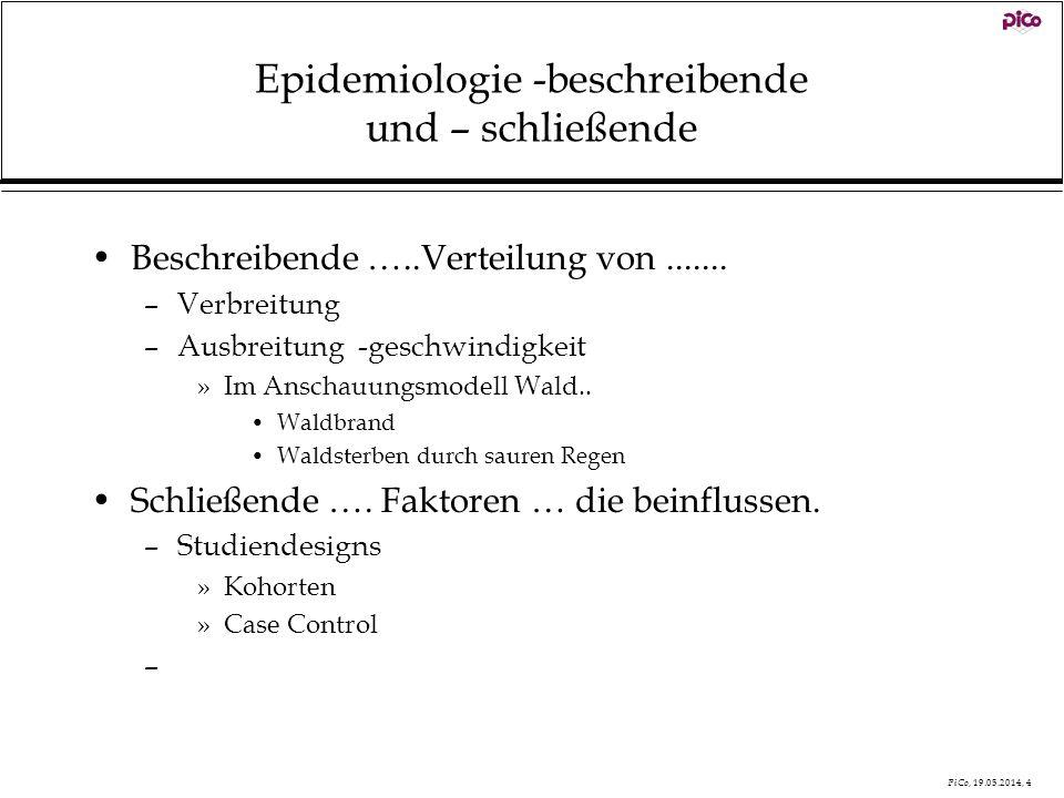 Epidemiologie -beschreibende und – schließende
