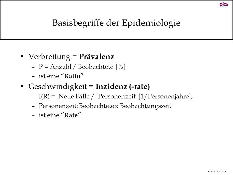 Basisbegriffe der Epidemiologie