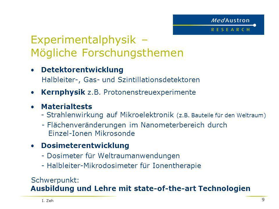 Experimentalphysik – Mögliche Forschungsthemen