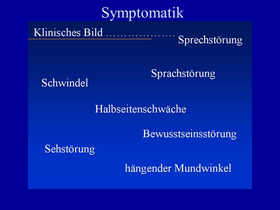 Symptomatik