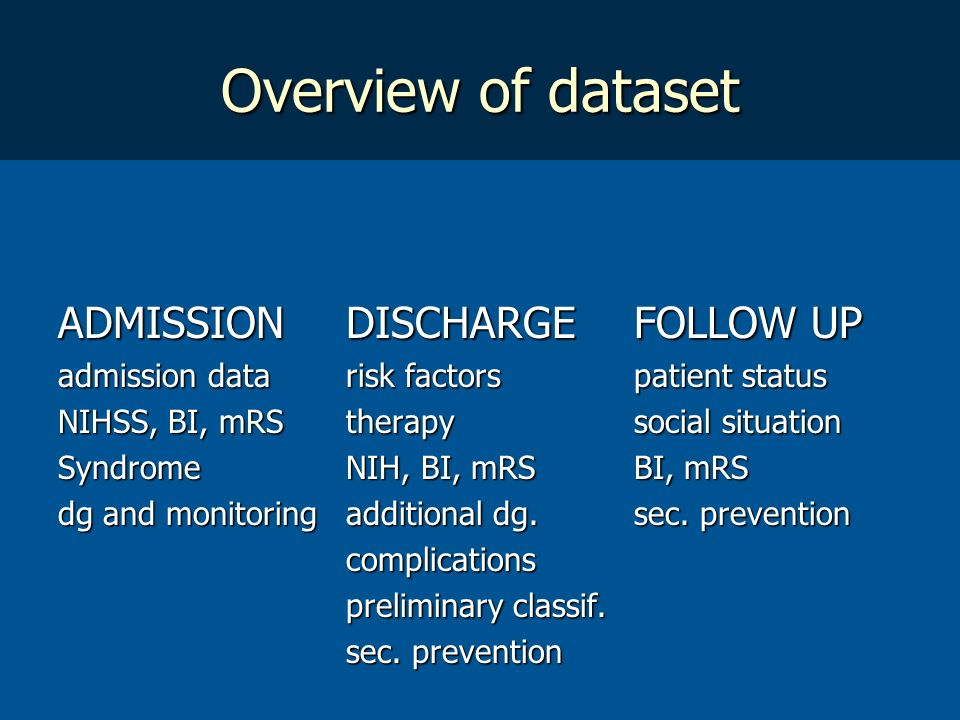 Overview of dataset ADMISSION DISCHARGE FOLLOW UP