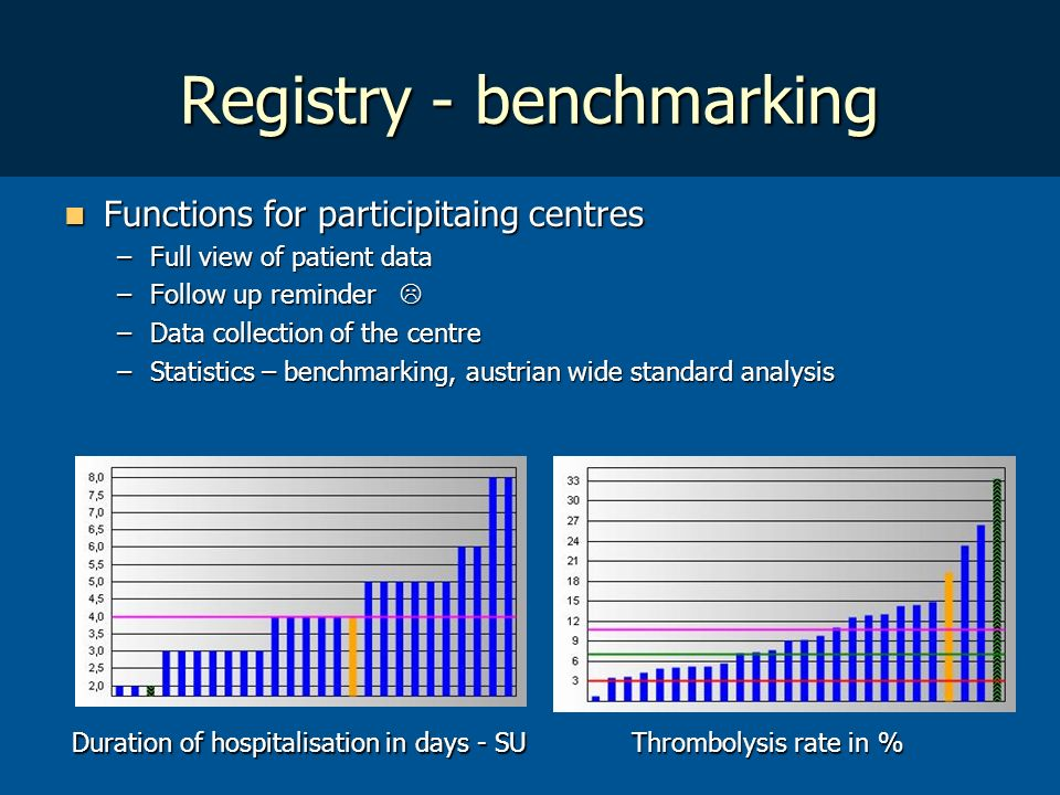 Registry - benchmarking