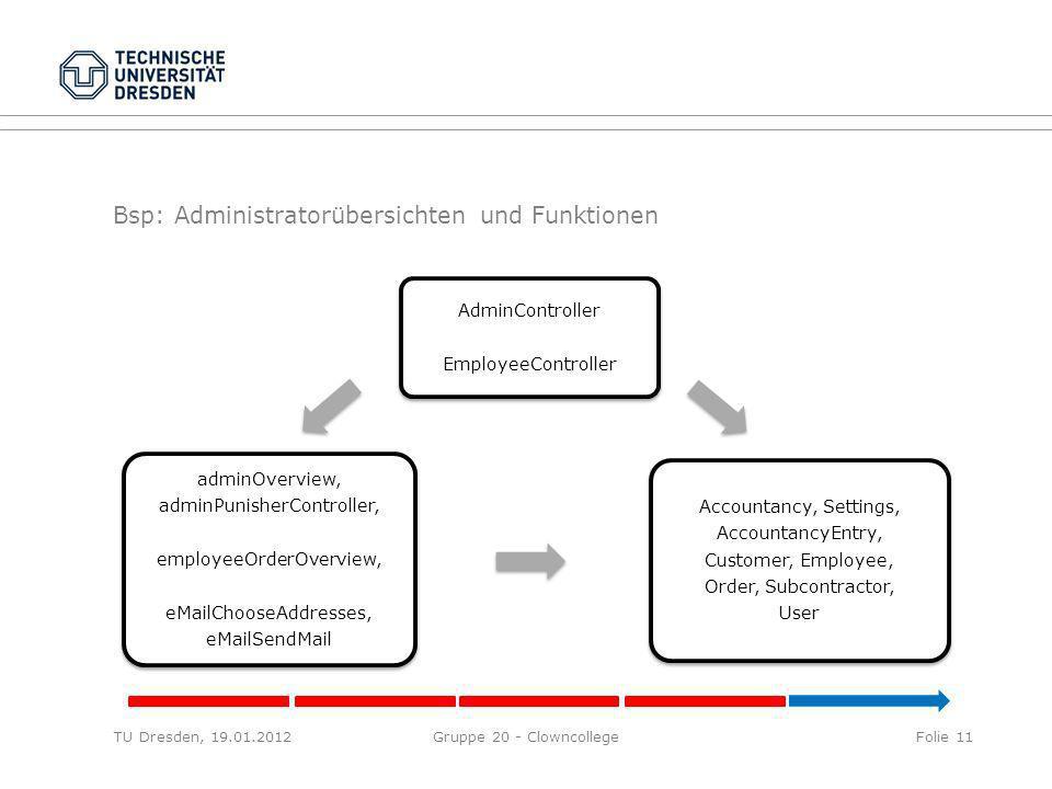 Bsp: Administratorübersichten und Funktionen