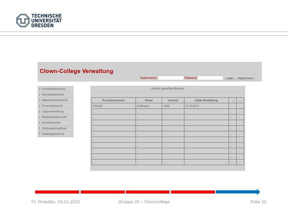 TU Dresden, 19.01.2012 Gruppe 20 - Clowncollege