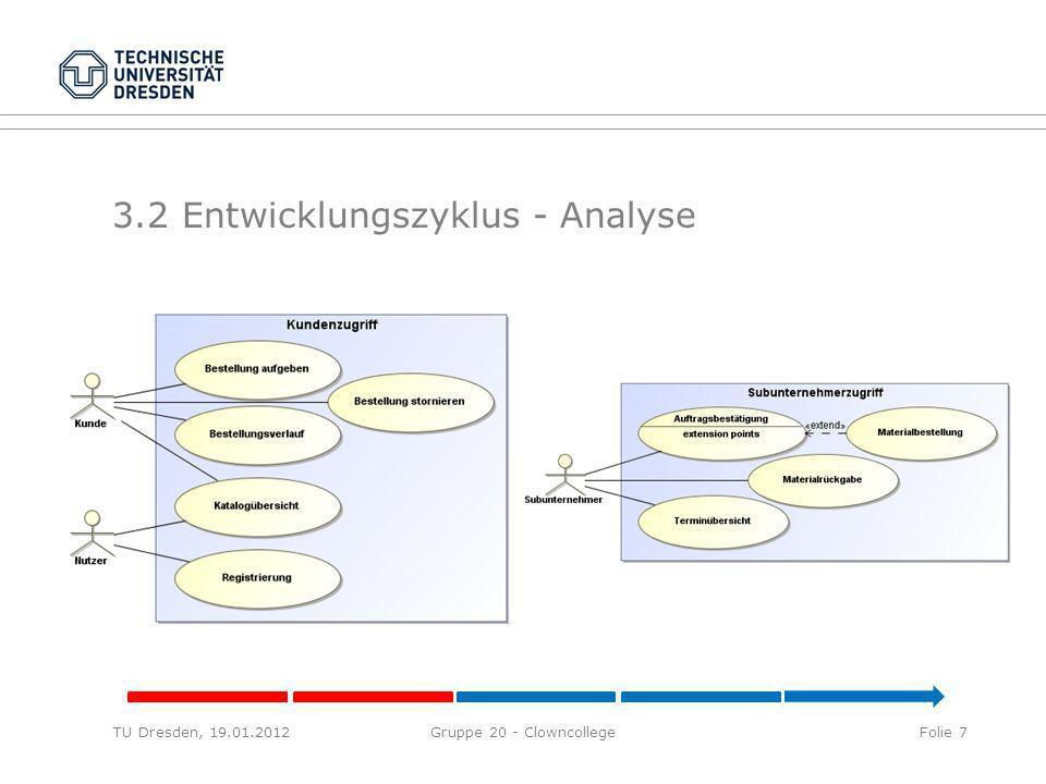 3.2 Entwicklungszyklus - Analyse