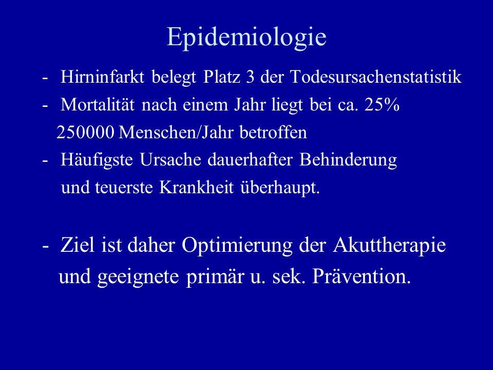 Epidemiologie Ziel ist daher Optimierung der Akuttherapie