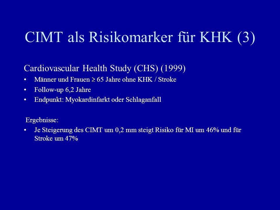 CIMT als Risikomarker für KHK (3)