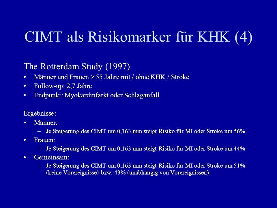 CIMT als Risikomarker für KHK (4)