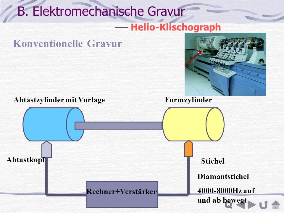 B. Elektromechanische Gravur — Helio-Klischograph