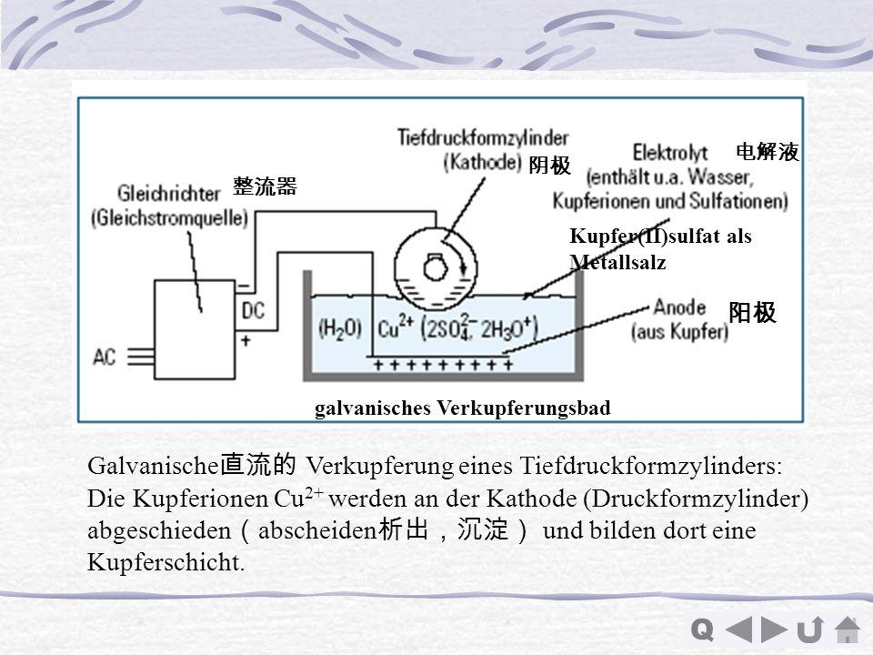 Galvanische直流的 Verkupferung eines Tiefdruckformzylinders:
