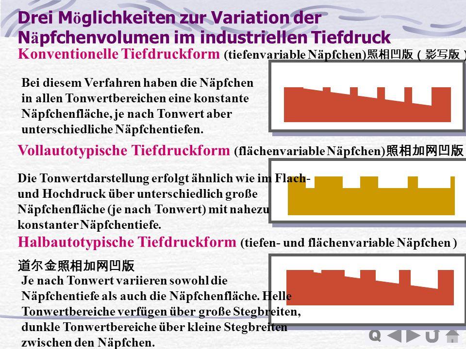 Drei Möglichkeiten zur Variation der Näpfchenvolumen im industriellen Tiefdruck