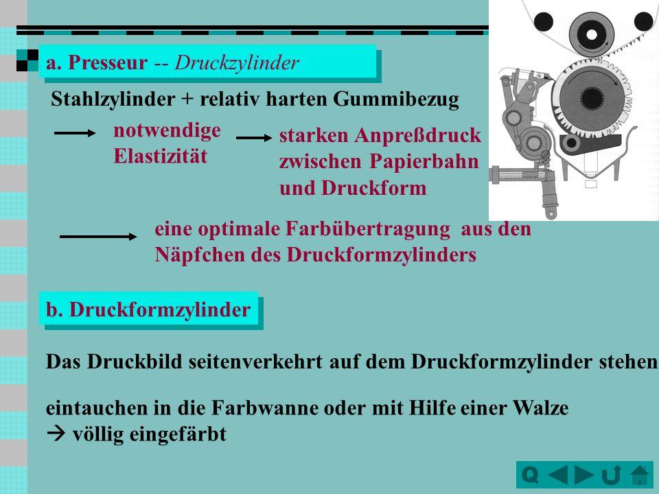 a. Presseur -- Druckzylinder