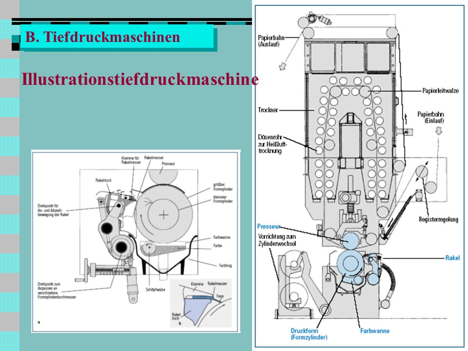 Illustrationstiefdruckmaschine