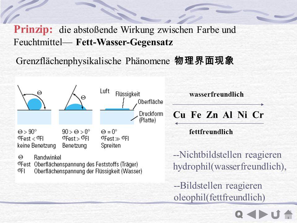 Prinzip: die abstoßende Wirkung zwischen Farbe und Feuchtmittel— Fett-Wasser-Gegensatz