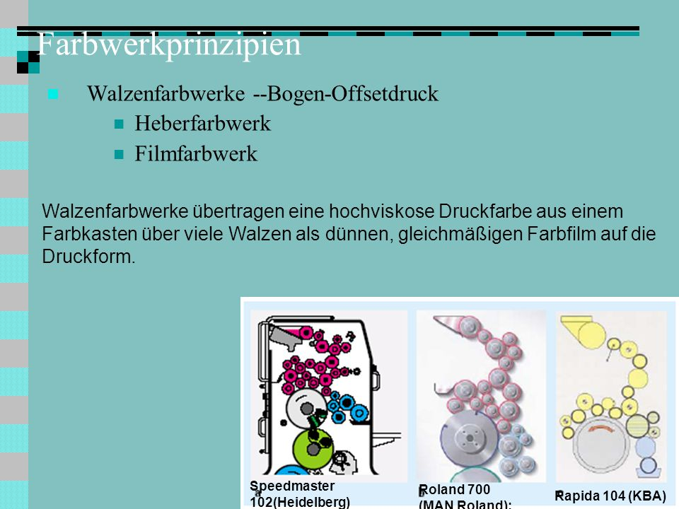 Farbwerkprinzipien Walzenfarbwerke --Bogen-Offsetdruck Heberfarbwerk
