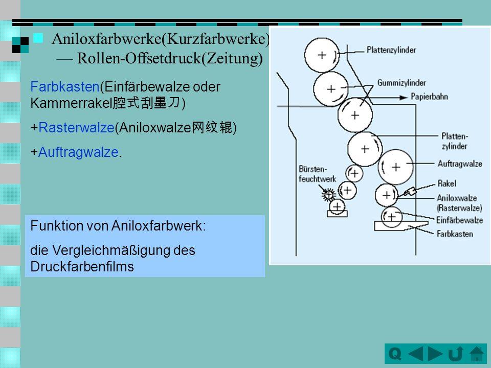 Aniloxfarbwerke(Kurzfarbwerke) — Rollen-Offsetdruck(Zeitung)