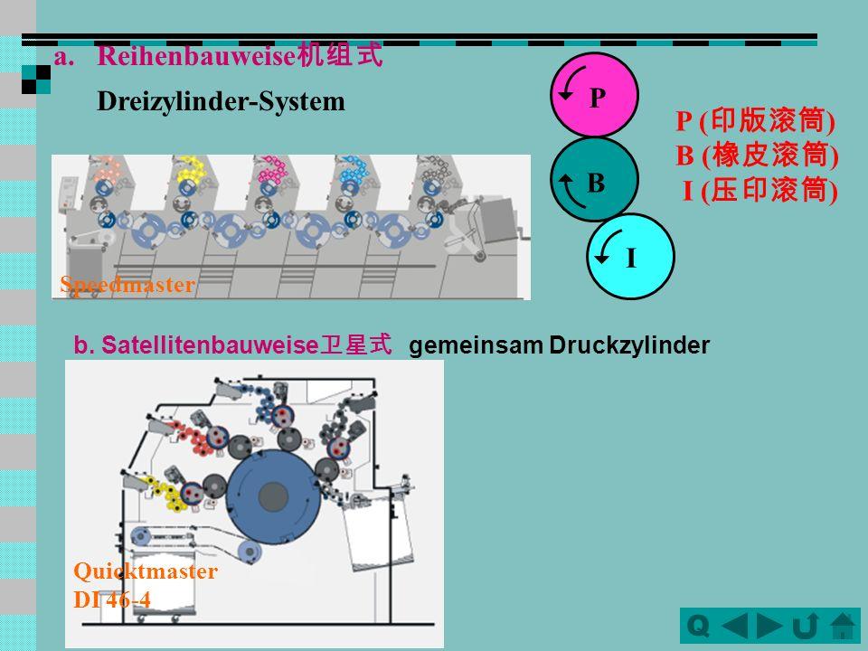 Reihenbauweise机组式 Dreizylinder-System P P (印版滚筒) B (橡皮滚筒) I (压印滚筒) B I