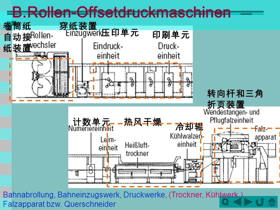 B.Rollen-Offsetdruckmaschinen