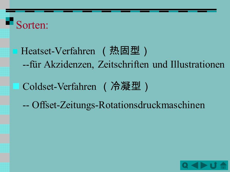 Sorten: Heatset-Verfahren (热固型)