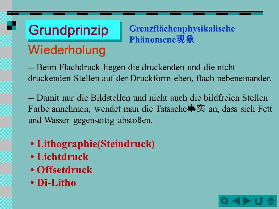 Grundprinzip Wiederholung • Lithographie(Steindruck) • Lichtdruck