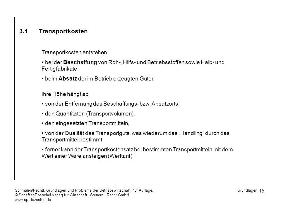 3.1 Transportkosten Transportkosten entstehen