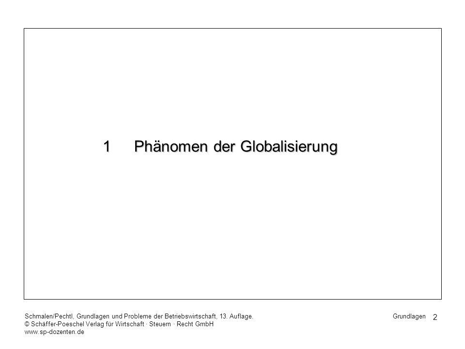 1 Phänomen der Globalisierung