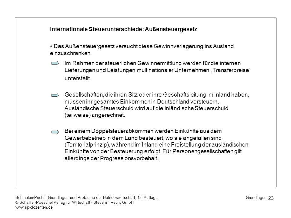 Internationale Steuerunterschiede: Außensteuergesetz