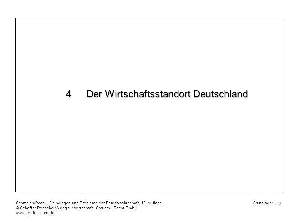4 Der Wirtschaftsstandort Deutschland