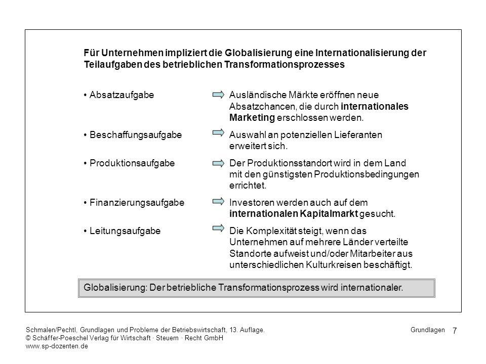 Für Unternehmen impliziert die Globalisierung eine Internationalisierung der Teilaufgaben des betrieblichen Transformationsprozesses