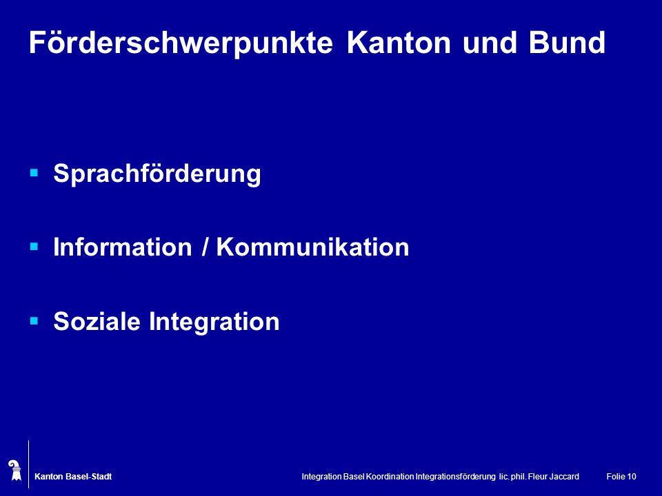 Förderschwerpunkte Kanton und Bund