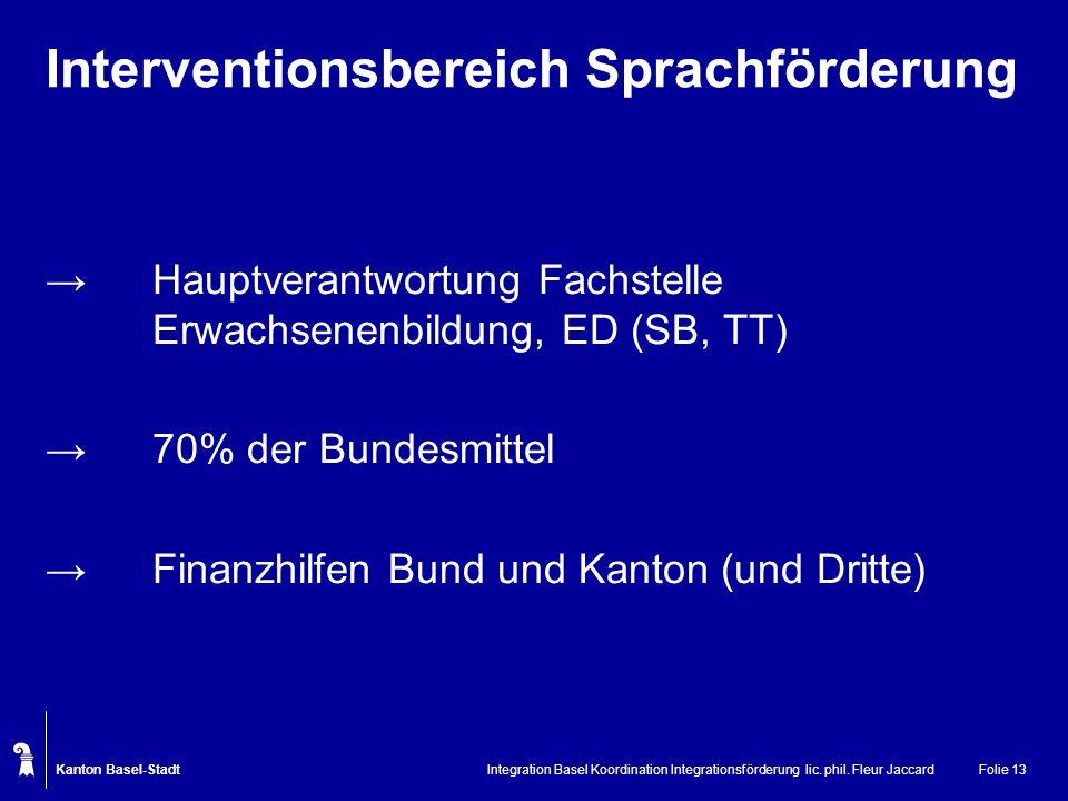 Interventionsbereich Sprachförderung