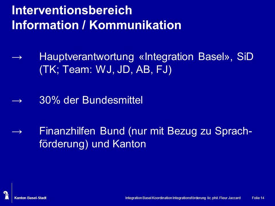 Interventionsbereich Information / Kommunikation