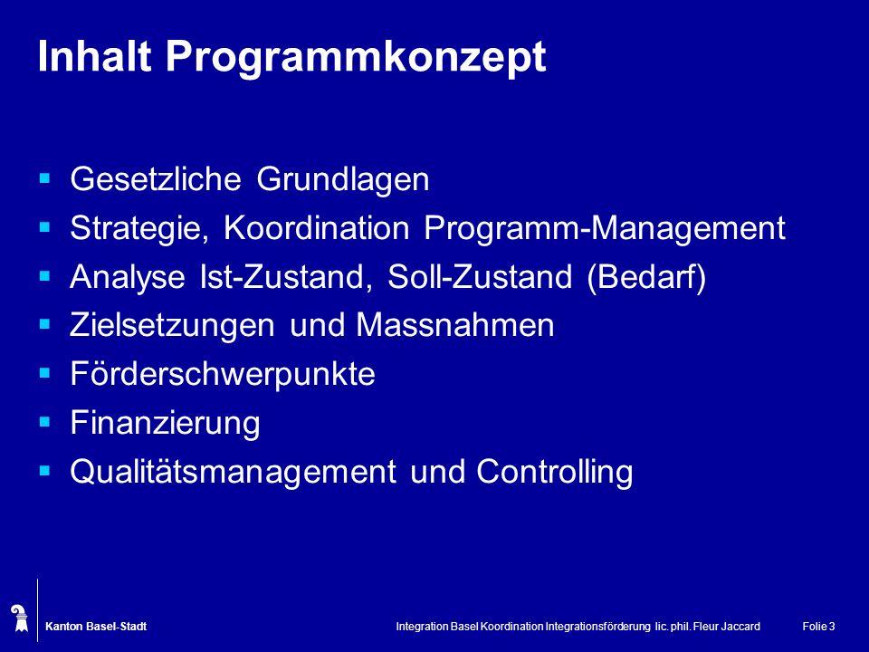 Inhalt Programmkonzept