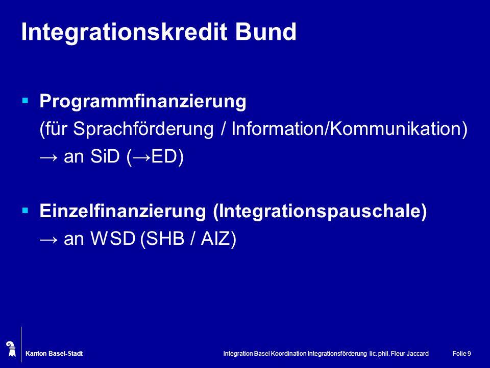 Integrationskredit Bund