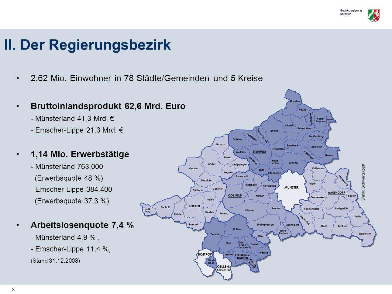 II. Der Regierungsbezirk