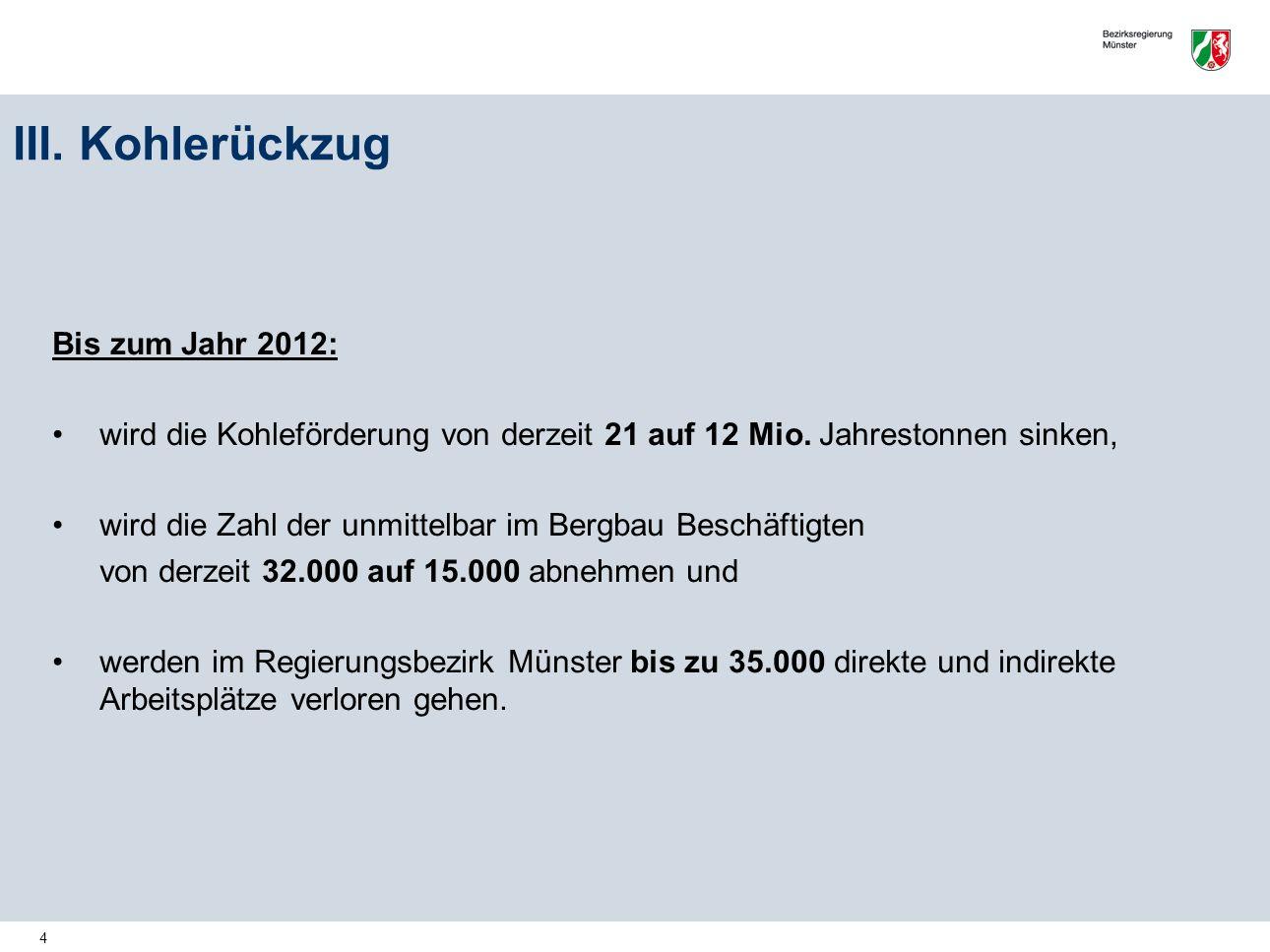 III. Kohlerückzug Bis zum Jahr 2012: