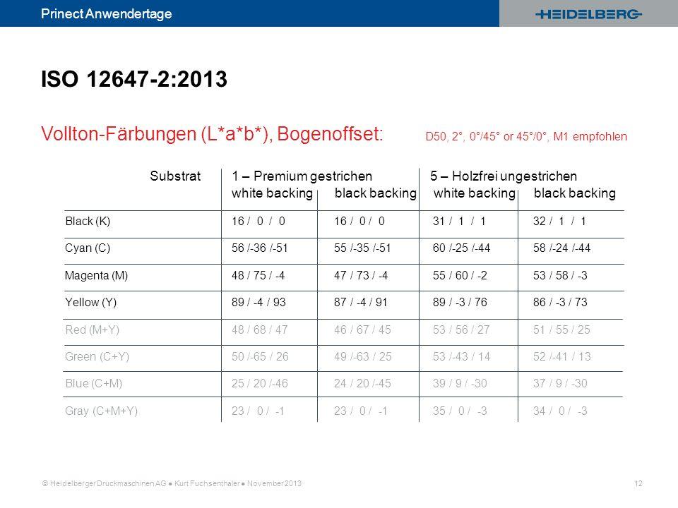ISO 12647-2:2013 Vollton-Färbungen (L*a*b*), Bogenoffset: D50, 2°, 0°/45° or 45°/0°, M1 empfohlen.