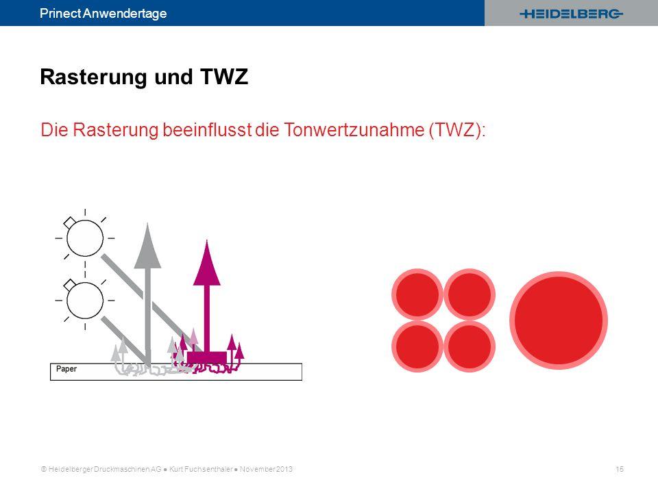 Rasterung und TWZ Die Rasterung beeinflusst die Tonwertzunahme (TWZ):