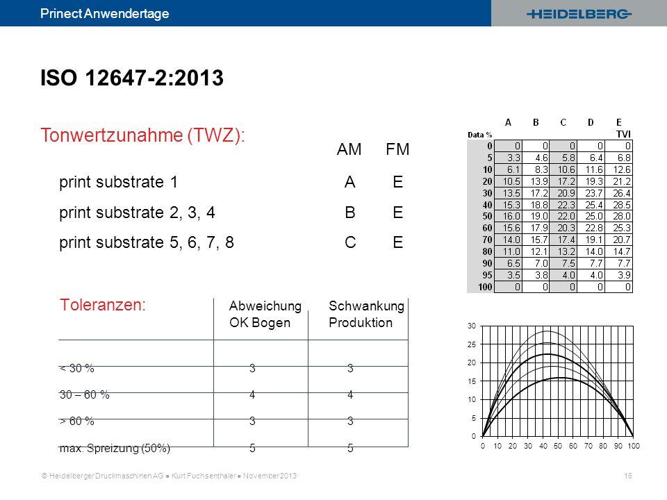ISO 12647-2:2013 Tonwertzunahme (TWZ): AM FM print substrate 1 A E